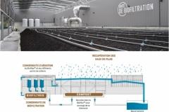 Economie d'eau sur site industriel-Le Broc