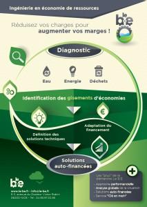 plaquette_ economies_energie_small